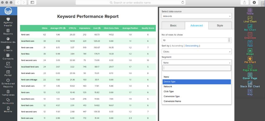 Keyword performance